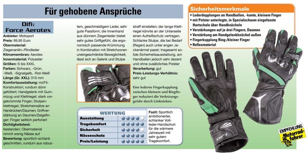 motorradbekleidung-test-difi-force-empfehlung